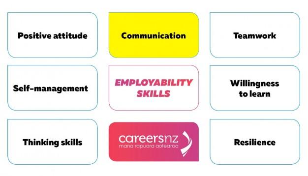 Employability skills image 1200x801
