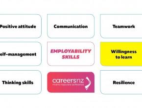 Employability skills image 1200x804