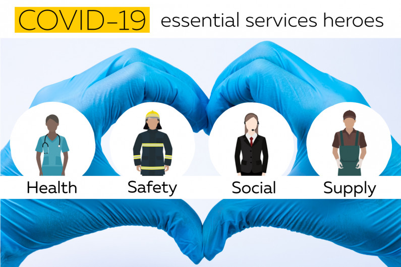 COVID-19 essential services heroes: health, safety, social and supply