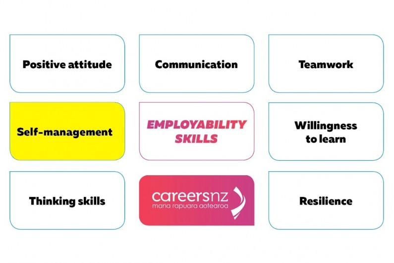 Employability skills image 1200x802