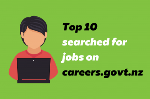 Top 10 jobs searched