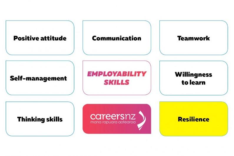 Employability skills image 1200x803